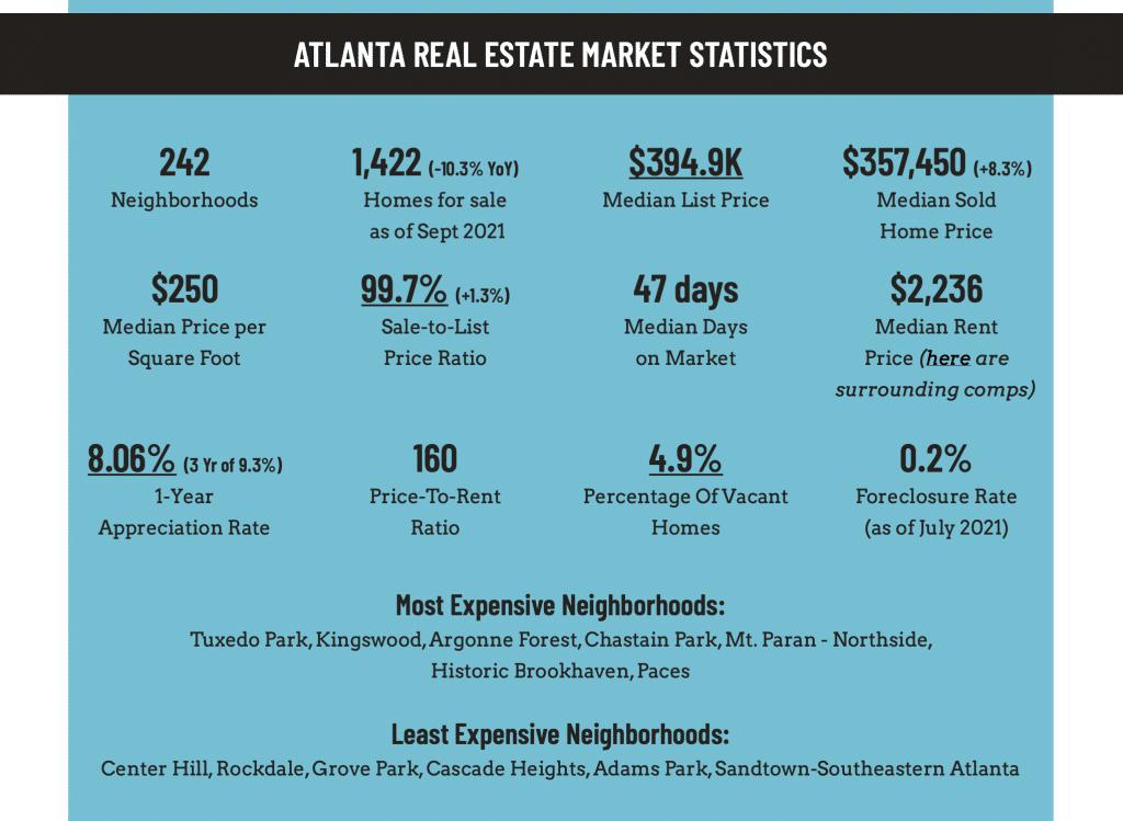 atl-rental-market-statistics